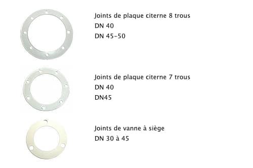 Joints de plaques citerne et vanne à siège