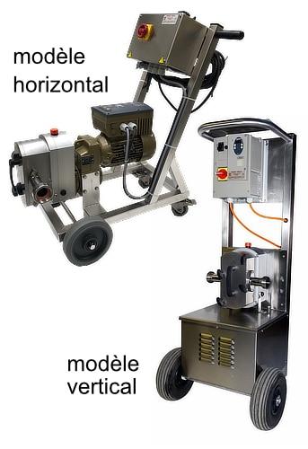 Pompes Dupenloup modèles A-H
